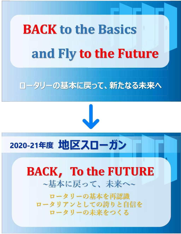 2020-21年度 地区スローガン