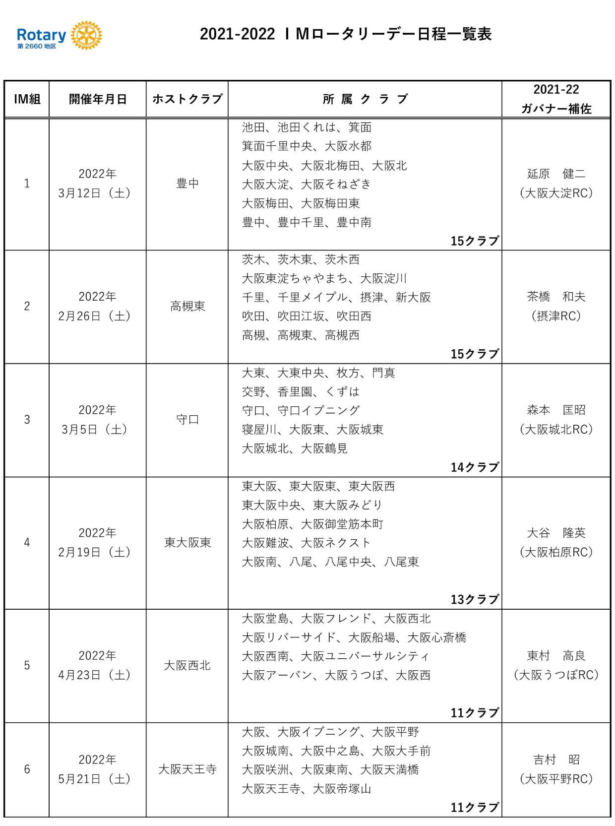 2021-22 IMロータリーデー日程表